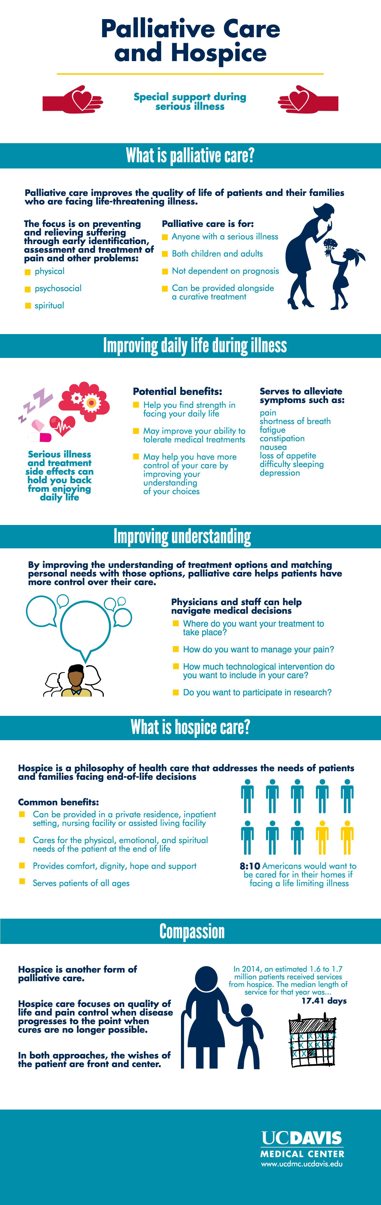 palliative care and hospice infographic @UC Regents