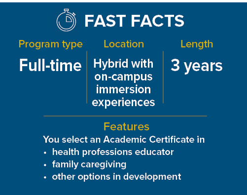 Fast facts Doctor of Nursing Practice program