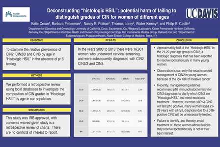 "Deconstructing ""histologic HSIL"": potential harm of failing to distinguish grades of CIN for women of different ages"