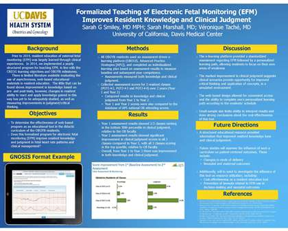 Formalized Teaching of Electronic Fetal Monitoring (EFM) Improves Resident Knowledge and Clinical Judgement